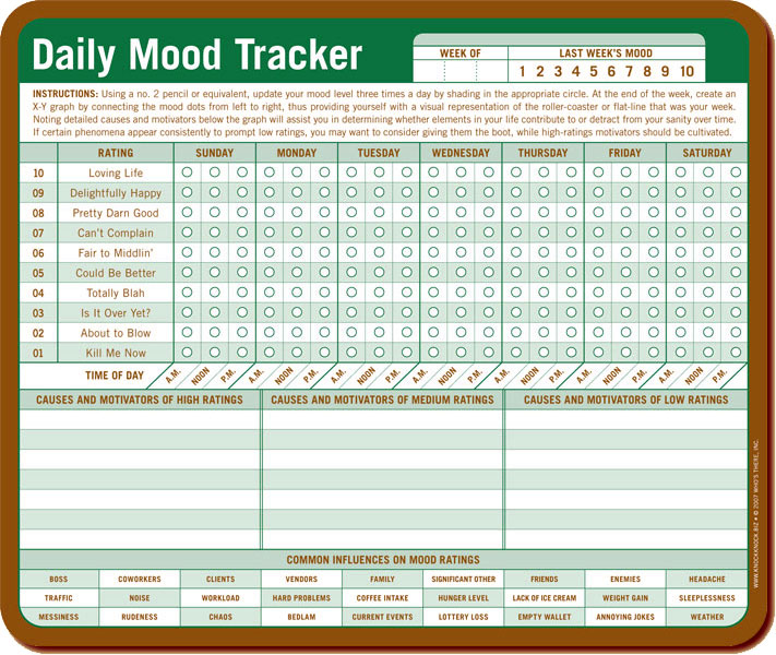 Resources Reid Stell Counseling – Mood Chart Form